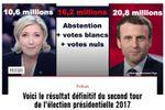 Le Président s'engage pour la Francophonie