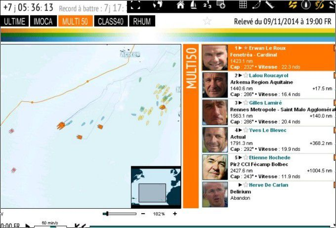 Point sur la Route de Rhum, au 9 novembre....
