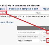 Population légale 2017 : 63 habitants de moins à Vierzon par rapport à l'année dernière - Vierzonitude