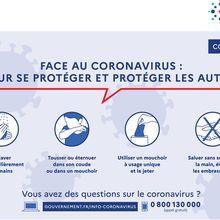 France : le point sur le Coronavirus et les mesures de confinement #1