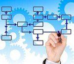 FO Accor vous informe: Orientations stratégiques de l'entreprise (Consultation annuelle)