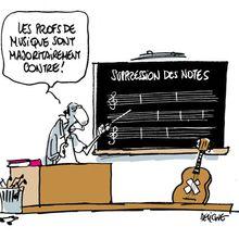 Bloque notes
