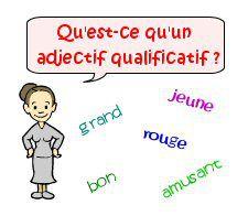 Les adjectifs qualificatifs ....
