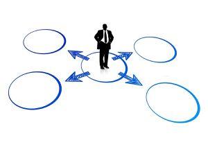 #Référencement #Blog  : Comment améliorer votre référencement