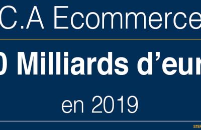 [FINANCES] Le C.A du Ecommerce dépassera les 100 Milliards d'euros en 2019