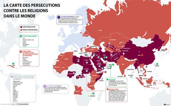 Persécutés, exilés, tués, parce que chrétiens