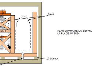 La cloche 2 est au premier niveau. La cloche 1 est au second niveau. Pour vous aider, voici un plan extrait de mon rapport