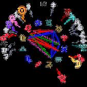 Astrologie : Laurent Koscielny, date de naissance : le 10/09/1985, thème astral, horoscope, extrait de portrait astrologique et carte du ciel interactive