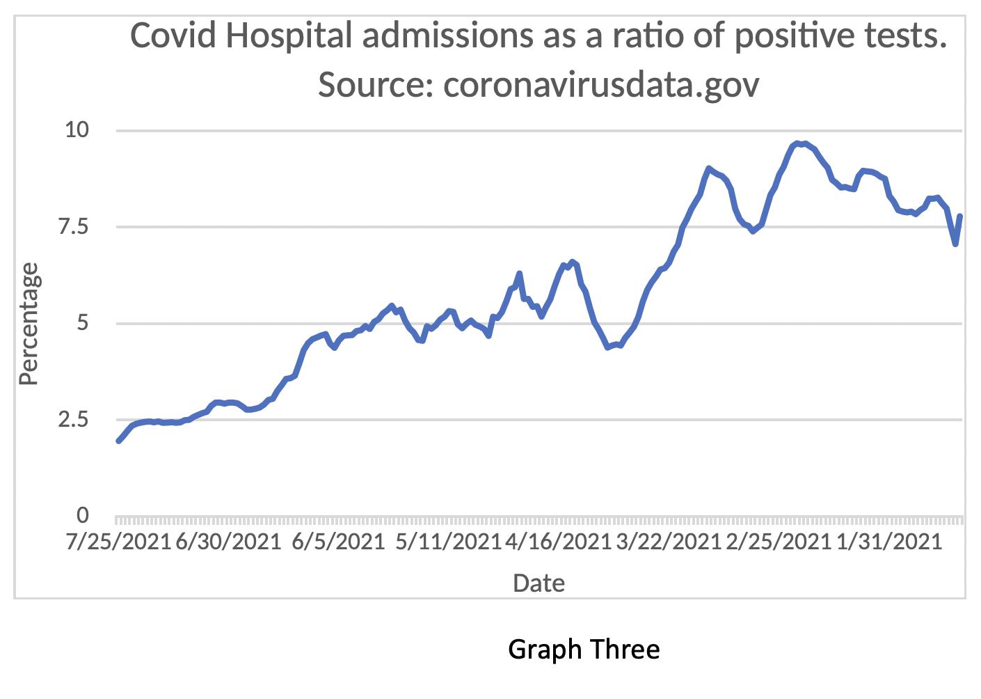 Selon un médecin, le NHS dissimule des informations importantes au public (Daily Sceptic)