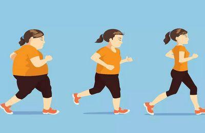 Marcher tous les jours pour perdre du poids