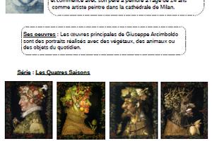 Fiche artiste : Giuseppe Arcimboldo - CP-CE1-CE2-CM1-CM2