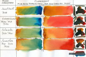 Quinacridone Gold 4 different watercolour paint mixing charts