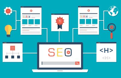 How To Utilize Your Blog To Strengthen Search Engine Optimization And Also Rise Sales.