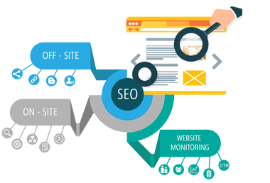 What is the SEO,and why does it matter to your business website?