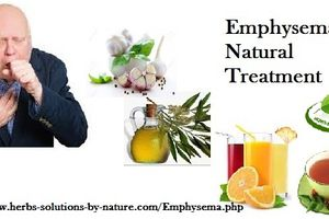 Emphysema Natural Treatment with Useful Herbs