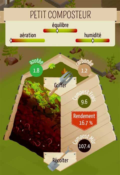 Compost Challenge sur iPhone, iPodT, iPad, Mobiles ! #ORGANEO