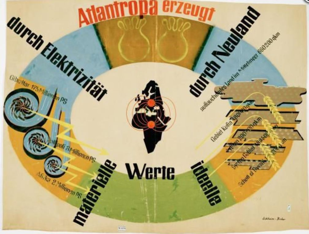 VIDEO - incredible, Atlantropa, the 1928 project to dry out the Mediterranean Sea