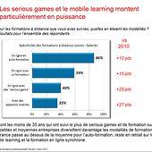 Le boom du e-learning et des serious games en France | Outils d'aide à la vente 3D - Configurateurs 3D