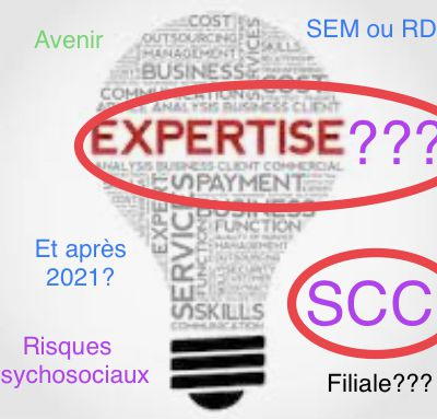 Le SAT-RATP alerte le département CML sur la situation critique des agents du SCC et du RCD.