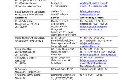 Aktualisierte Übersicht der To-Go-Angebote der Veitshöchheimer Gastronomie - Stand 1. Februar 2021