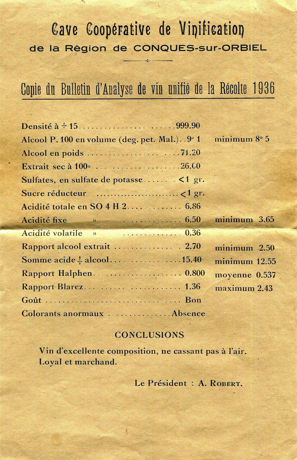 Bulletins d'analyse des vins.
