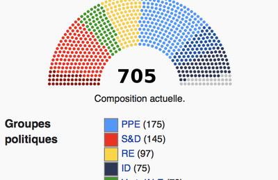 Travail conclusif: l'Union européenne, une institution démocratique