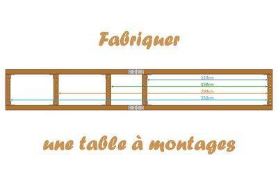 Fabriquer une table à montages