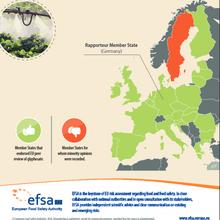 Glané sur la toile (47) : « Glyphosate : l'EFSA répond aux attaques », sur Forumphyto