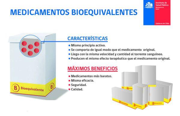 Bioequivalencia en medicamentos // Revista Medica Herediana -