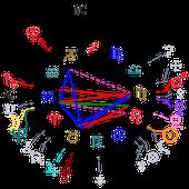 Astrologie : Bill Gates, date de naissance : le 28/10/1955, thème astral, horoscope, extrait de portrait astrologique et carte du ciel interactive