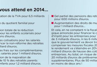 Hausse des impôts pour les riches ou pause fiscale en 2014...?
