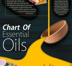 essential oils http: