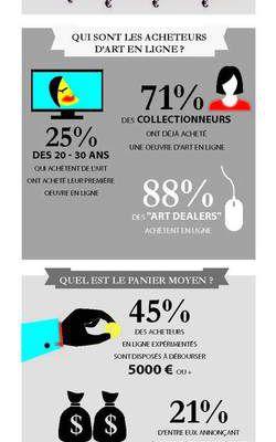 La folie des infographies dans les Relations Publics