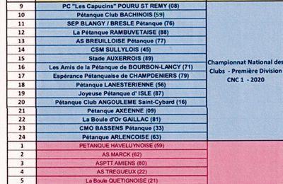 CHAMPIONNATS DES CLUBS 2020