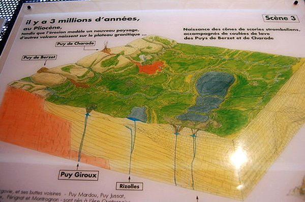 Schematic evolution of The collapsing plain of La Limagne, respectively 27 Ma, 17 Ma, 3 Ma and 600,000 years - a click on the thumbnails to enlarge Schematic evolution of The collapsing plain of La Limagne, respectively there at 27 Ma, 17 Ma, 3 Ma and 600,000 years - click on the thumbnails to enlarge