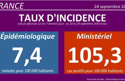 #COVID19 : rebond épidémique Le CALCUL EST FRELATÉ