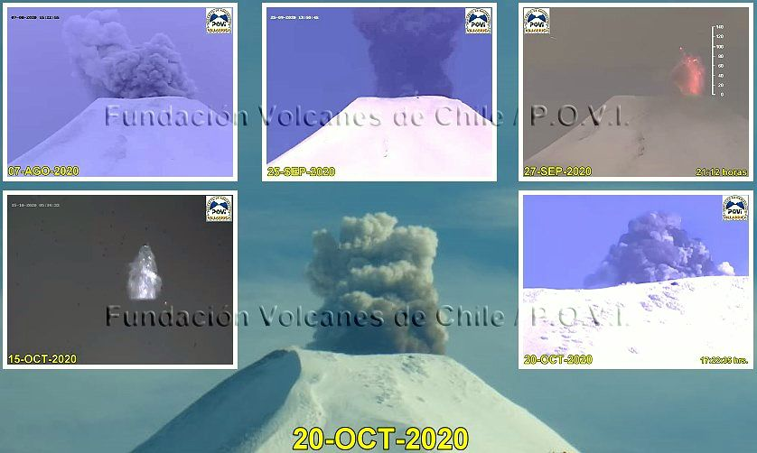 Villarica - summary in photos (07.08.2020 / 20.10.2020) and schedule of pyroclast emissions over the last 2 months - Doc. POVI via Werner Keller