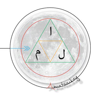 Logo Amatsoukey