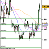 Analyse CAC40 pour le 29/08