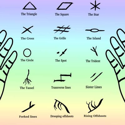 Palmistry: A quick glance into your life