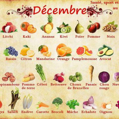 Fruits et légumes de saison : décembre