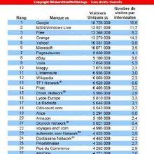 Le Top 30 des sites les plus visités en France