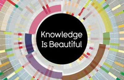 E book download english Knowledge Is Beautiful: