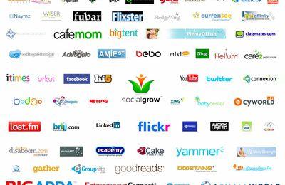 I social network e la rete - Il mondo che cambia
