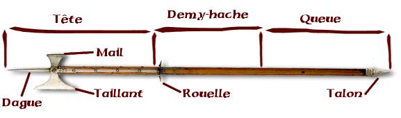 """La hache d'arme : une arme de """"bourin""""?!"""