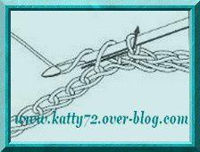 Crochet : La maille coulée