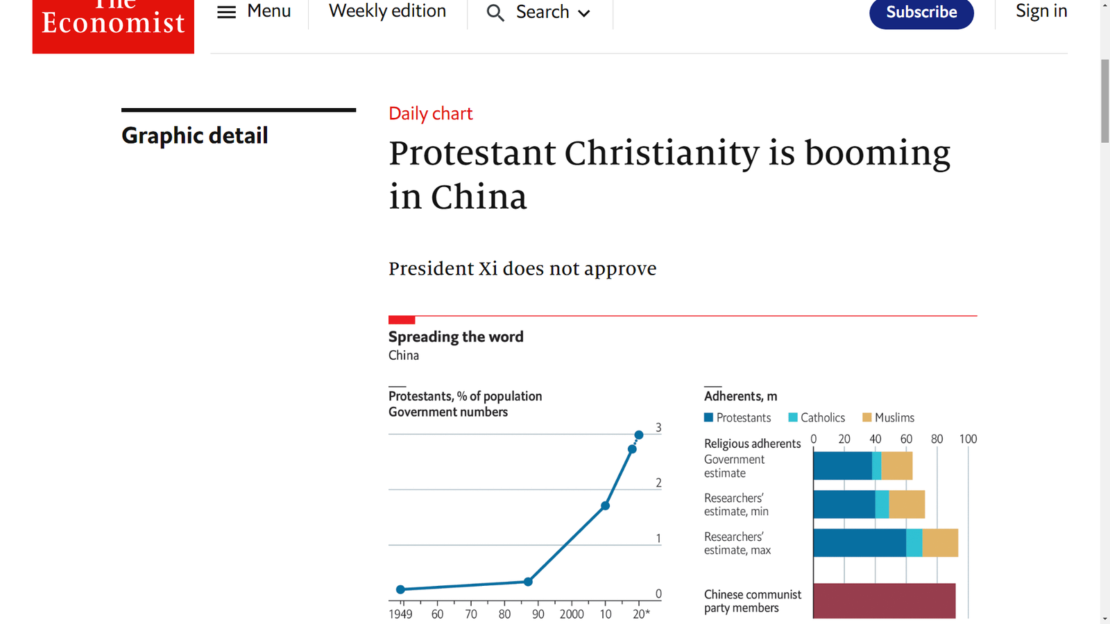 Source: https://www.economist.com/graphic-detail/2020/09/15/protestant-christianity-is-booming-in-china