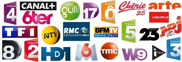 Audiences Tv en août 2016: TF1 au plus bas. France Télévisions porté par les JO. M6 faible. Records pour HD1, 6ter, FrO et Chérie 25 et Numéro 23.