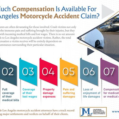 How Much Compensation is Available for a Los Angeles Motorcycle Accident Claim?