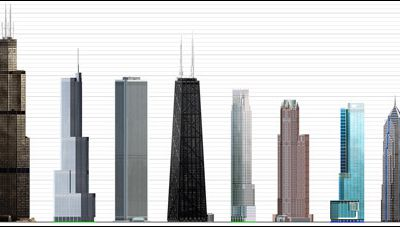 Les bénéfices des gratte-ciel